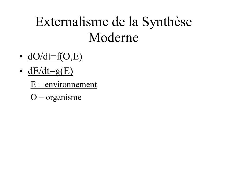 Externalisme de la Synthèse Moderne dO/dt=f(O,E) dE/dt=g(E) E – environnement O – organisme