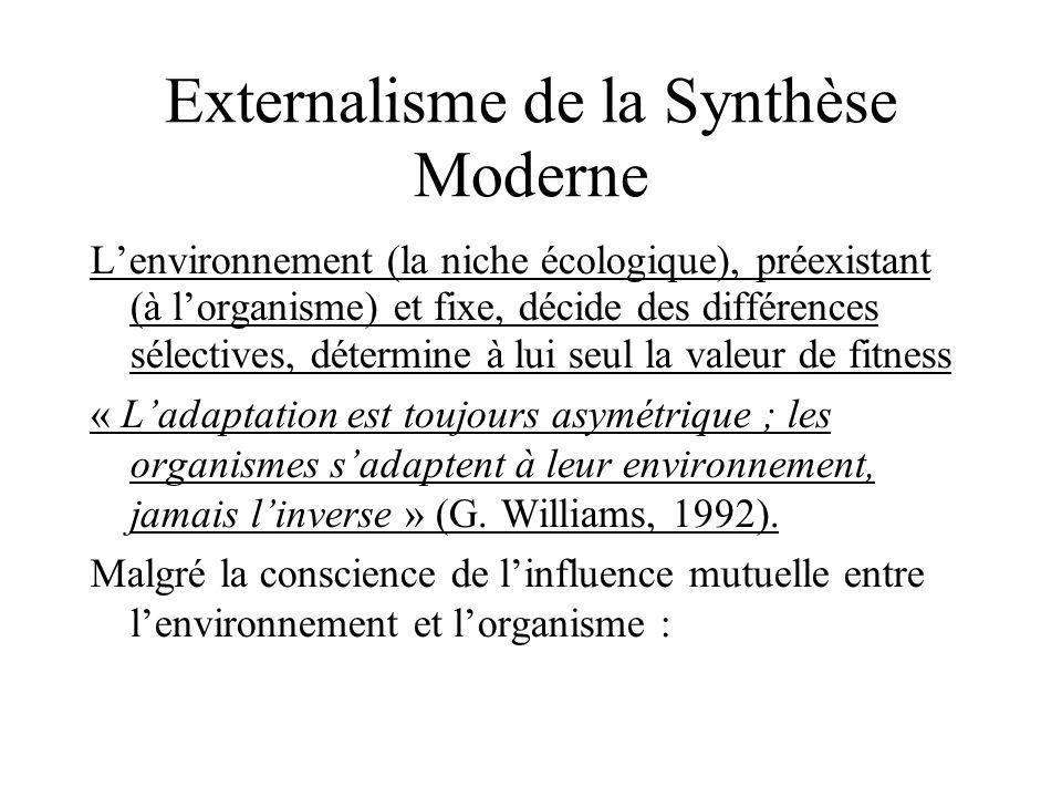 Externalisme de la Synthèse Moderne Lenvironnement (la niche écologique), préexistant (à lorganisme) et fixe, décide des différences sélectives, détermine à lui seul la valeur de fitness « Ladaptation est toujours asymétrique ; les organismes sadaptent à leur environnement, jamais linverse » (G.
