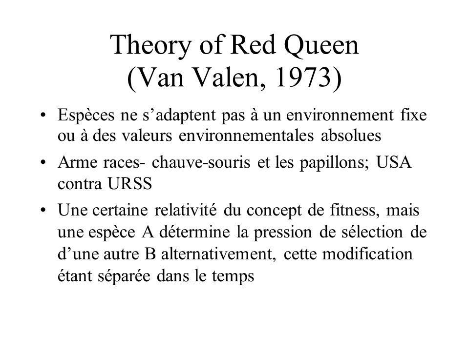 Theory of Red Queen (Van Valen, 1973) Espèces ne sadaptent pas à un environnement fixe ou à des valeurs environnementales absolues Arme races- chauve-souris et les papillons; USA contra URSS Une certaine relativité du concept de fitness, mais une espèce A détermine la pression de sélection de dune autre B alternativement, cette modification étant séparée dans le temps