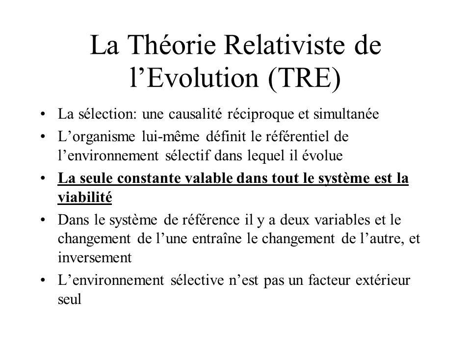 La Théorie Relativiste de lEvolution (TRE) La sélection: une causalité réciproque et simultanée Lorganisme lui-même définit le référentiel de lenvironnement sélectif dans lequel il évolue La seule constante valable dans tout le système est la viabilité Dans le système de référence il y a deux variables et le changement de lune entraîne le changement de lautre, et inversement Lenvironnement sélective nest pas un facteur extérieur seul