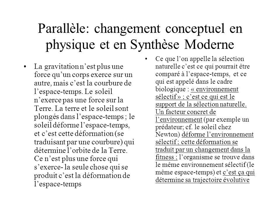 Parallèle: changement conceptuel en physique et en Synthèse Moderne La gravitation nest plus une force quun corps exerce sur un autre, mais cest la courbure de lespace-temps.
