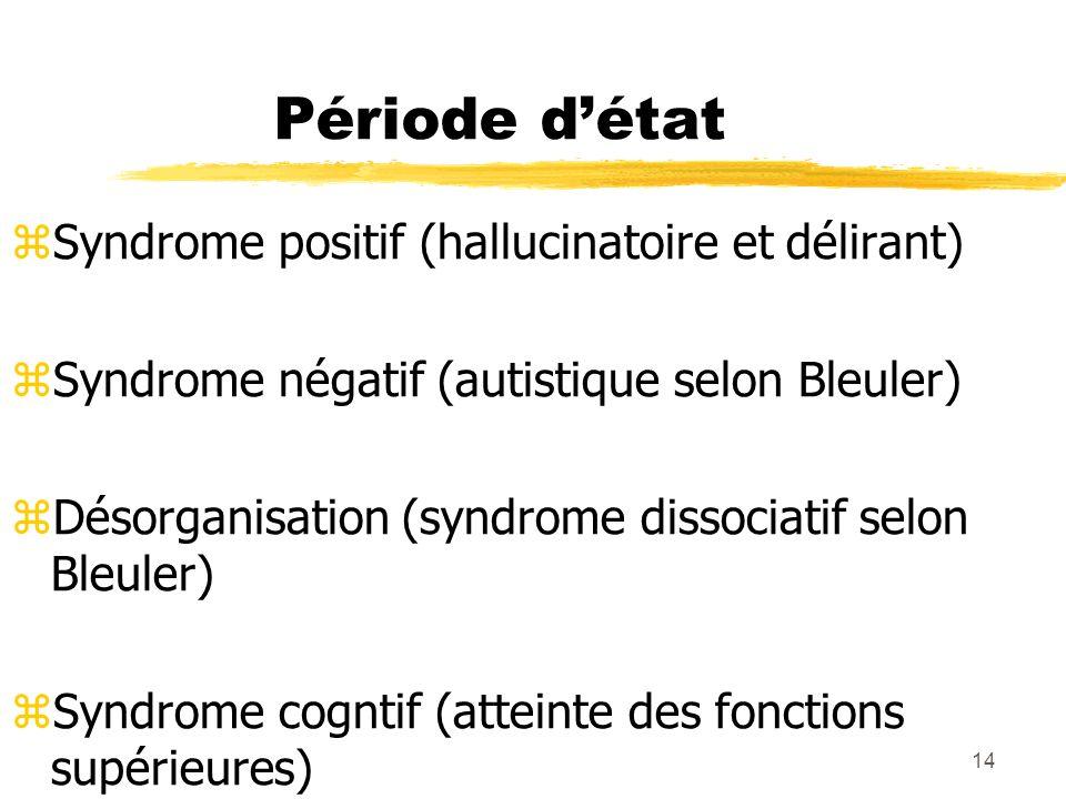 14 Période détat Syndrome positif (hallucinatoire et délirant) Syndrome négatif (autistique selon Bleuler) Désorganisation (syndrome dissociatif selon