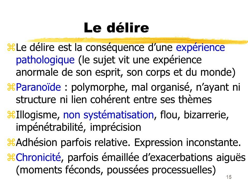 15 Le délire Le délire est la conséquence dune expérience pathologique (le sujet vit une expérience anormale de son esprit, son corps et du monde) Par