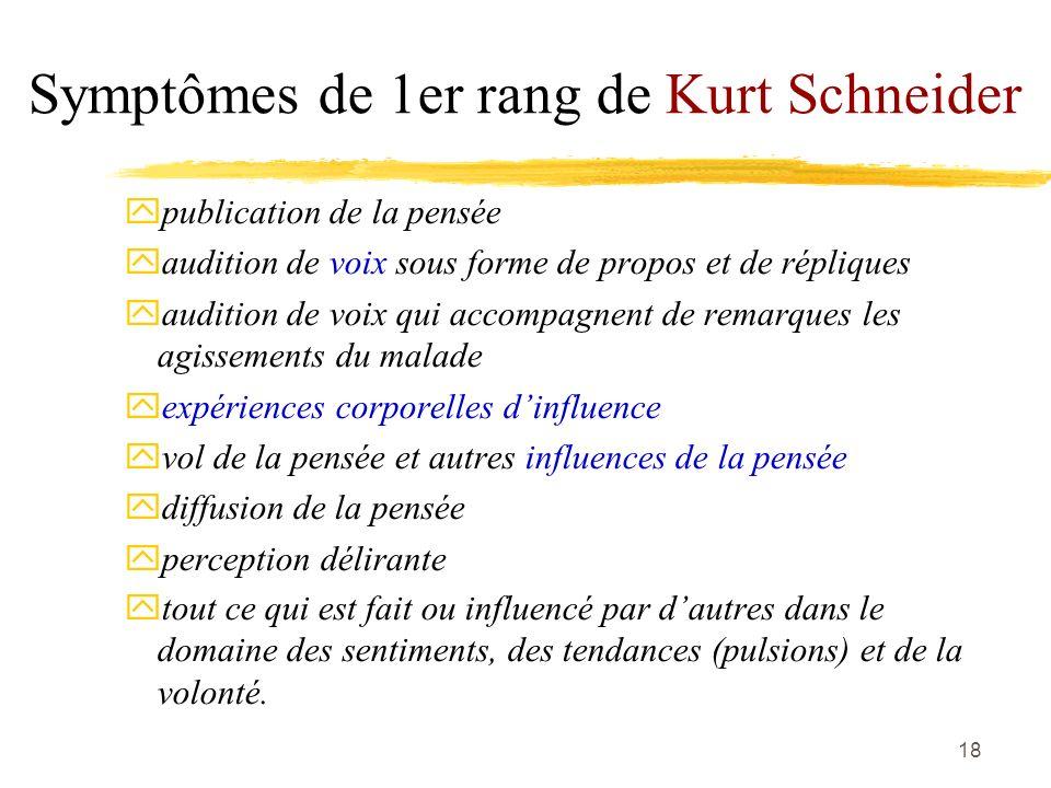 18 Symptômes de 1er rang de Kurt Schneider publication de la pensée audition de voix sous forme de propos et de répliques audition de voix qui accompa