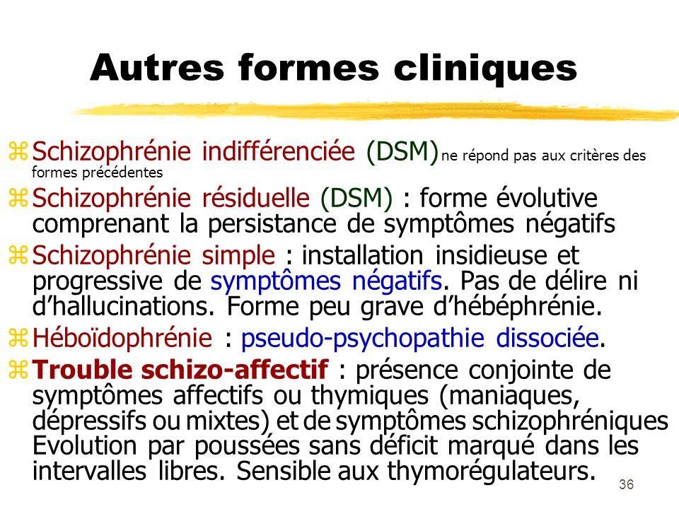36 Autres formes cliniques Schizophrénie indifférenciée (DSM) ne répond pas aux critères des formes précédentes Schizophrénie résiduelle (DSM) : forme