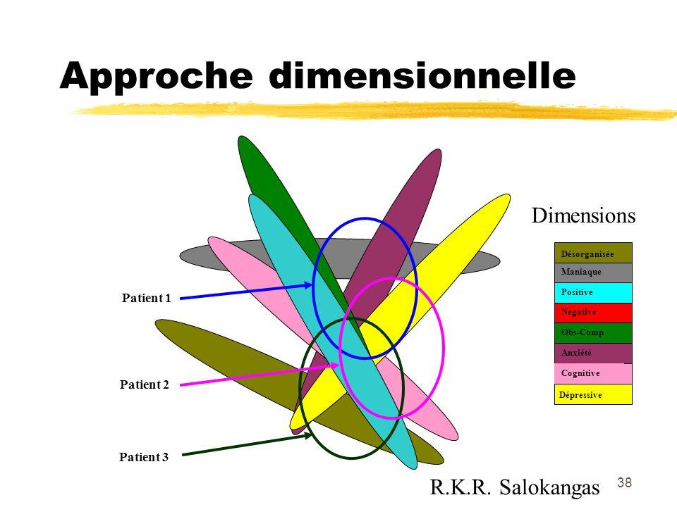 38 Approche dimensionnelle Patient 2 Patient 1 Patient 3 Cognitive Anxiété Obs-Comp Negative Positive Maniaque Désorganisée Dépressive Dimensions R.K.