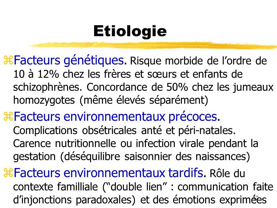 42 Etiologie Facteurs génétiques. Risque morbide de lordre de 10 à 12% chez les frères et sœurs et enfants de schizophrènes. Concordance de 50% chez l