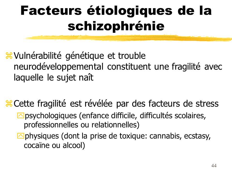 44 Facteurs étiologiques de la schizophrénie Vulnérabilité génétique et trouble neurodéveloppemental constituent une fragilité avec laquelle le sujet