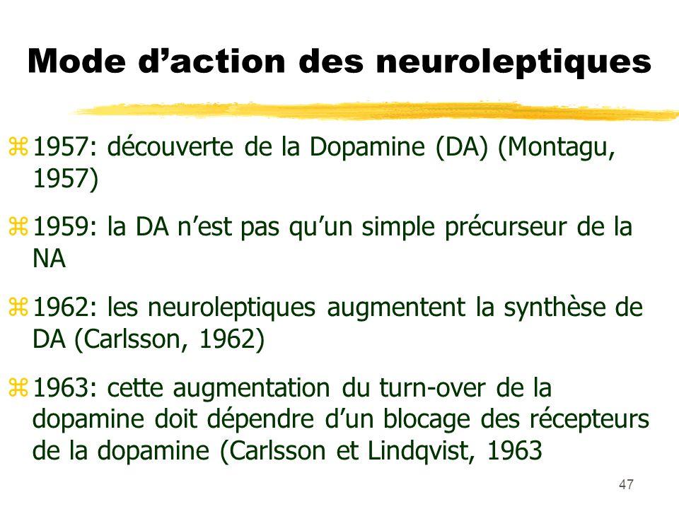 47 Mode daction des neuroleptiques 1957: découverte de la Dopamine (DA) (Montagu, 1957) 1959: la DA nest pas quun simple précurseur de la NA 1962: les