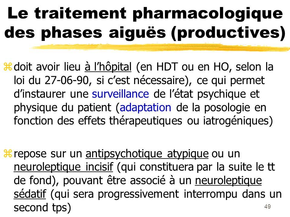 49 Le traitement pharmacologique des phases aiguës (productives) doit avoir lieu à lhôpital (en HDT ou en HO, selon la loi du 27-06-90, si cest nécess