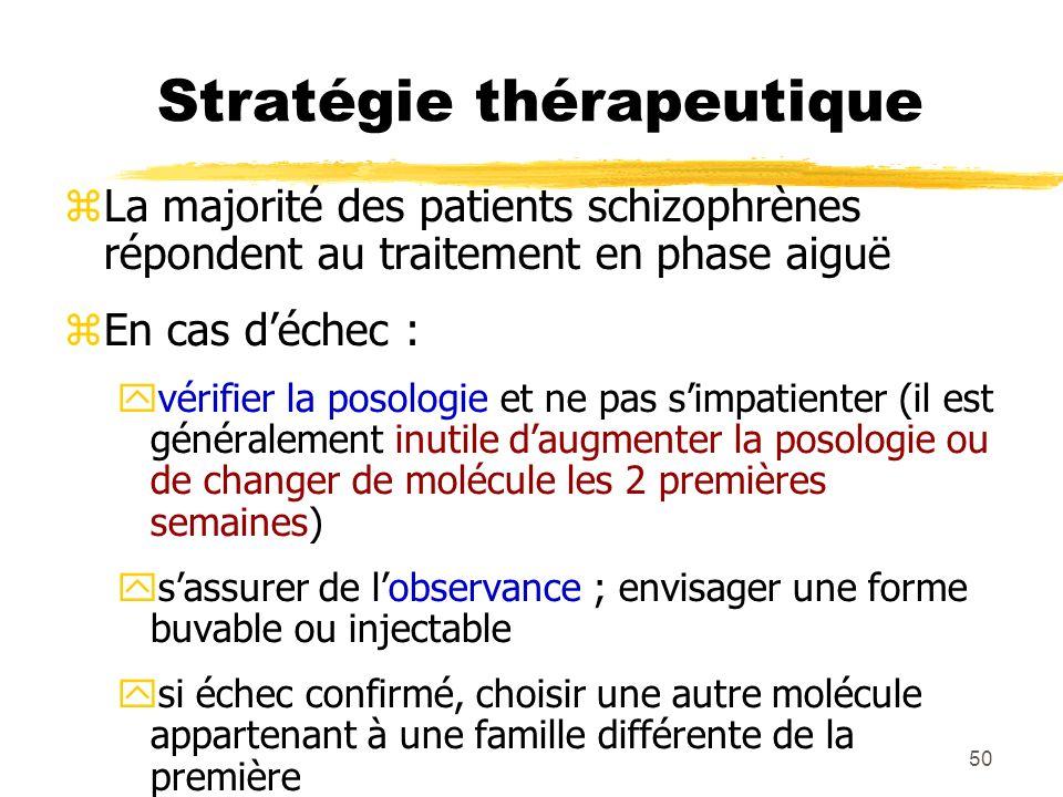 50 Stratégie thérapeutique La majorité des patients schizophrènes répondent au traitement en phase aiguë En cas déchec : vérifier la posologie et ne p