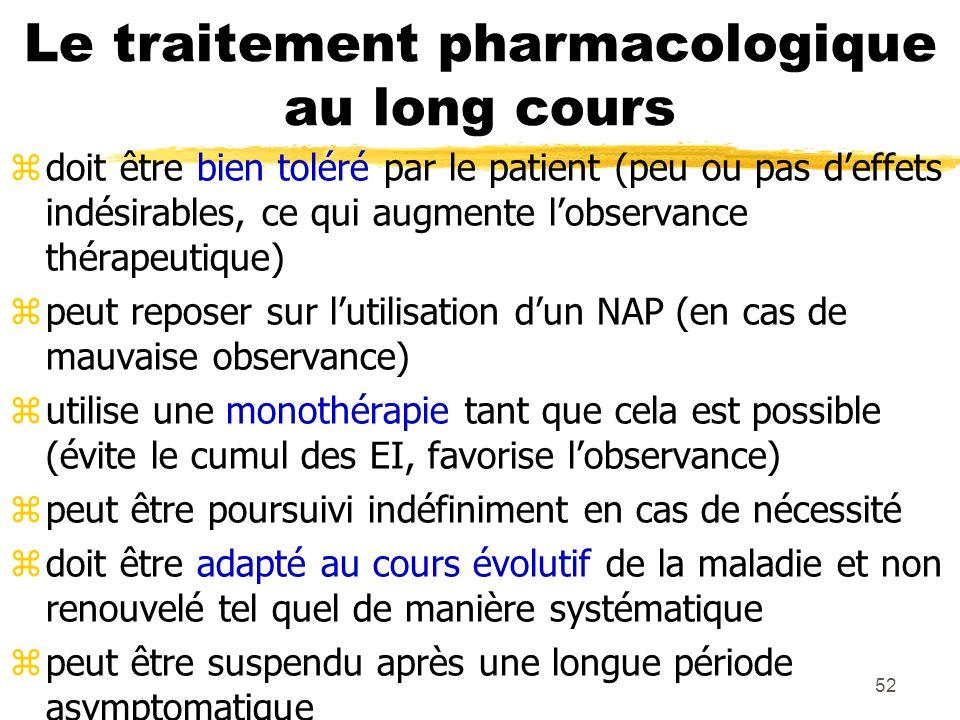 52 Le traitement pharmacologique au long cours doit être bien toléré par le patient (peu ou pas deffets indésirables, ce qui augmente lobservance thér