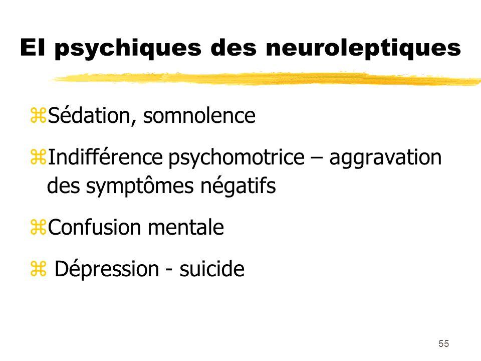 55 EI psychiques des neuroleptiques Sédation, somnolence Indifférence psychomotrice – aggravation des symptômes négatifs Confusion mentale Dépression