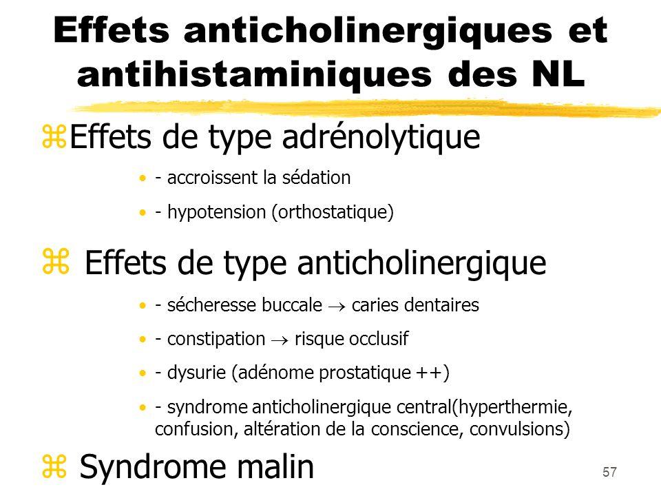 57 Effets de type adrénolytique - accroissent la sédation - hypotension (orthostatique) Effets de type anticholinergique - sécheresse buccale caries d