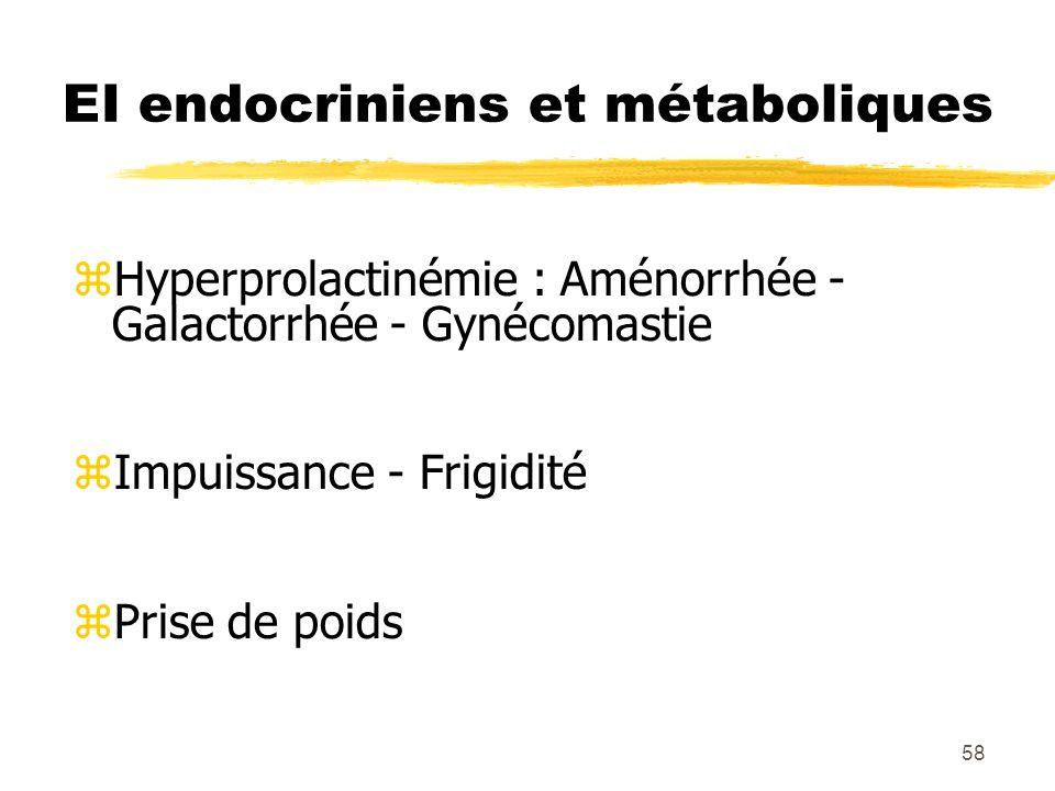 58 EI endocriniens et métaboliques Hyperprolactinémie : Aménorrhée - Galactorrhée - Gynécomastie Impuissance - Frigidité Prise de poids