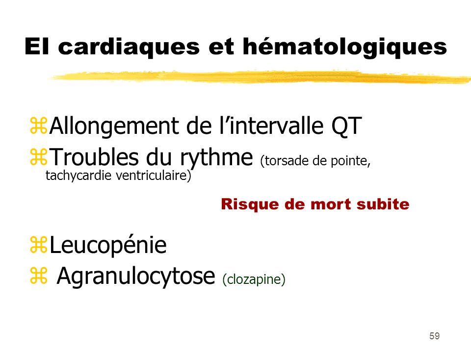 59 EI cardiaques et hématologiques Allongement de lintervalle QT Troubles du rythme (torsade de pointe, tachycardie ventriculaire) Leucopénie Agranulo