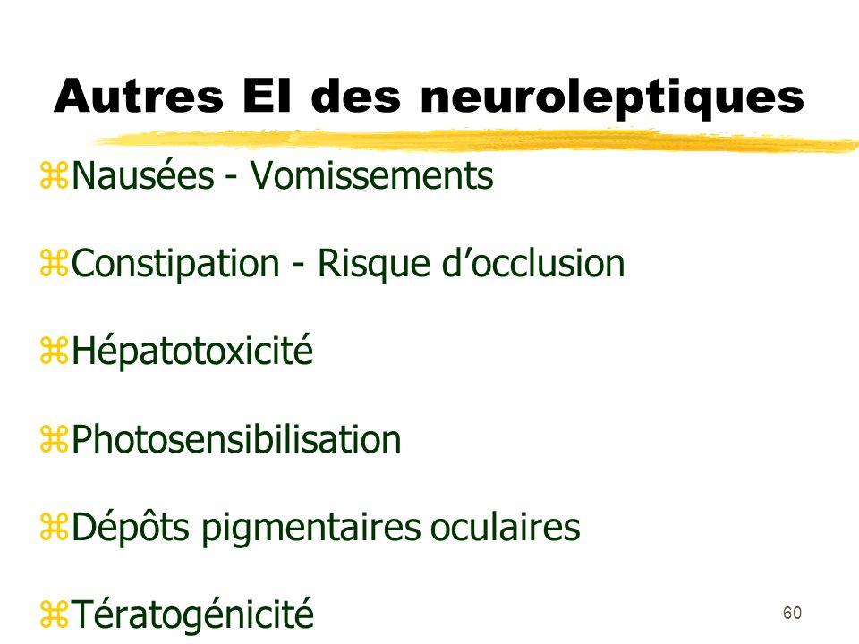 60 Autres EI des neuroleptiques Nausées - Vomissements Constipation - Risque docclusion Hépatotoxicité Photosensibilisation Dépôts pigmentaires oculai