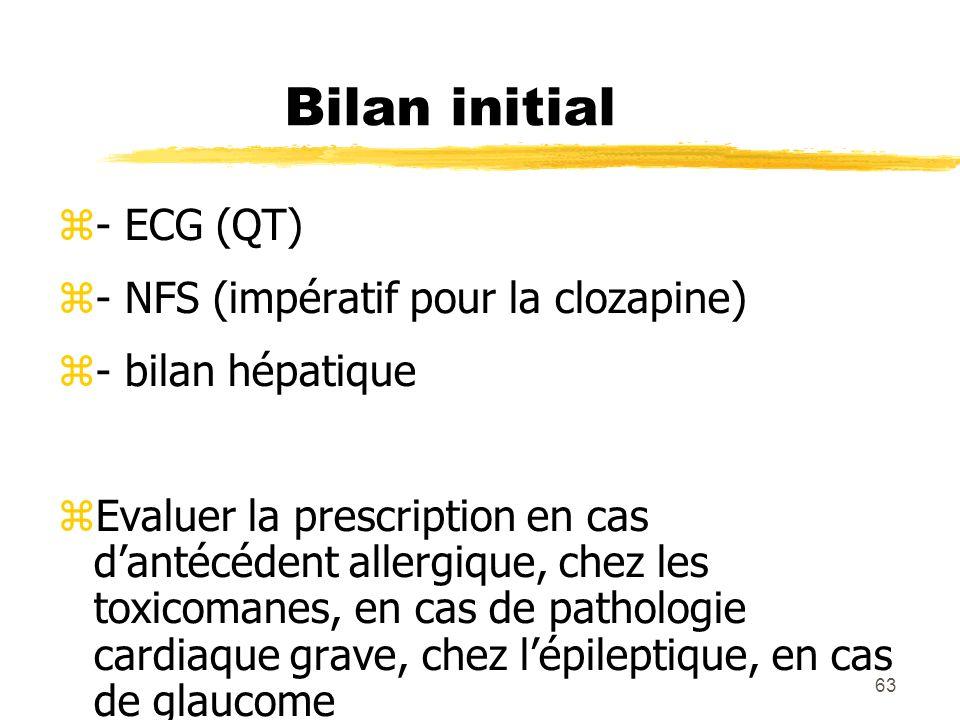 63 Bilan initial - ECG (QT) - NFS (impératif pour la clozapine) - bilan hépatique Evaluer la prescription en cas dantécédent allergique, chez les toxi