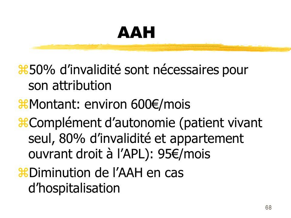 68 AAH 50% dinvalidité sont nécessaires pour son attribution Montant: environ 600/mois Complément dautonomie (patient vivant seul, 80% dinvalidité et
