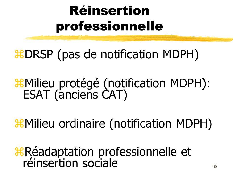 69 Réinsertion professionnelle DRSP (pas de notification MDPH) Milieu protégé (notification MDPH): ESAT (anciens CAT) Milieu ordinaire (notification M