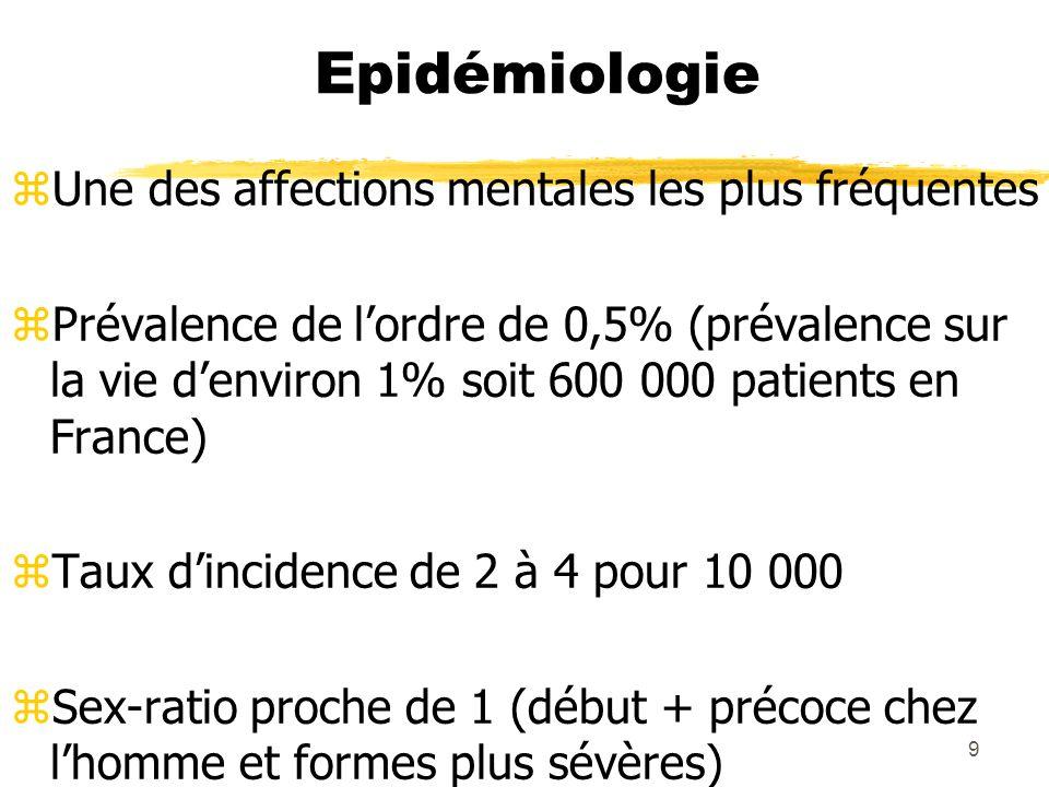 9 Epidémiologie Une des affections mentales les plus fréquentes Prévalence de lordre de 0,5% (prévalence sur la vie denviron 1% soit 600 000 patients