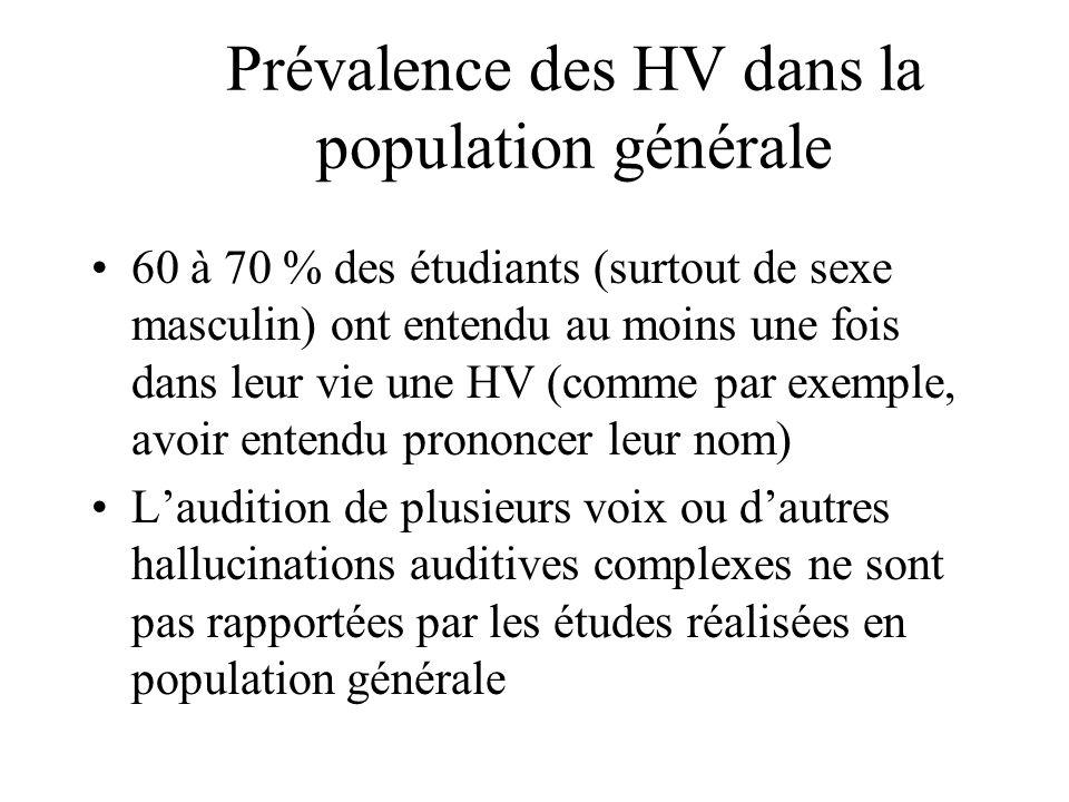 Prévalence des HV dans la population générale 60 à 70 % des étudiants (surtout de sexe masculin) ont entendu au moins une fois dans leur vie une HV (c