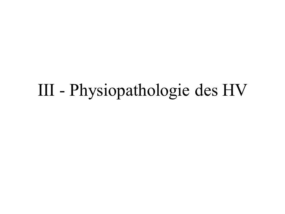 III - Physiopathologie des HV