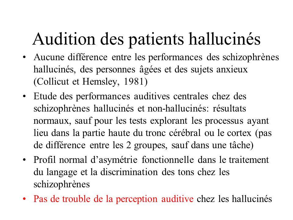 Audition des patients hallucinés Aucune différence entre les performances des schizophrènes hallucinés, des personnes âgées et des sujets anxieux (Col