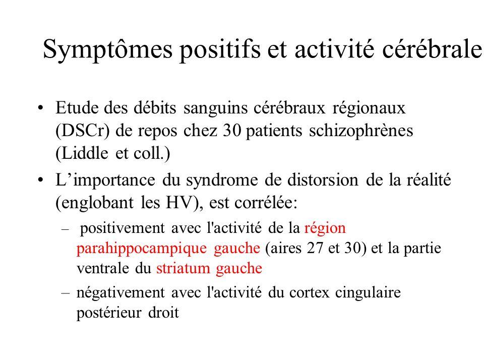 Symptômes positifs et activité cérébrale Etude des débits sanguins cérébraux régionaux (DSCr) de repos chez 30 patients schizophrènes (Liddle et coll.) Limportance du syndrome de distorsion de la réalité (englobant les HV), est corrélée: – positivement avec l activité de la région parahippocampique gauche (aires 27 et 30) et la partie ventrale du striatum gauche –négativement avec l activité du cortex cingulaire postérieur droit