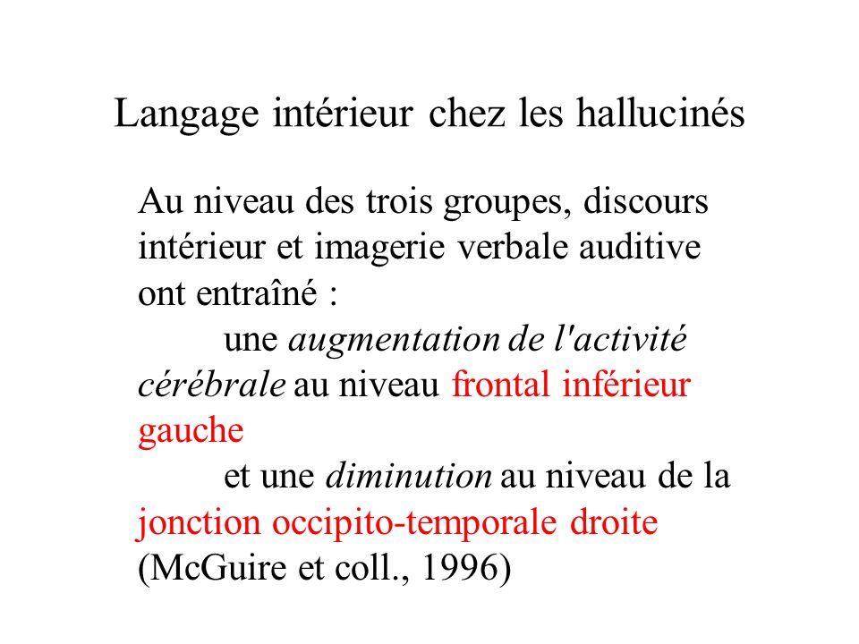 Langage intérieur chez les hallucinés Au niveau des trois groupes, discours intérieur et imagerie verbale auditive ont entraîné : une augmentation de l activité cérébrale au niveau frontal inférieur gauche et une diminution au niveau de la jonction occipito-temporale droite (McGuire et coll., 1996)