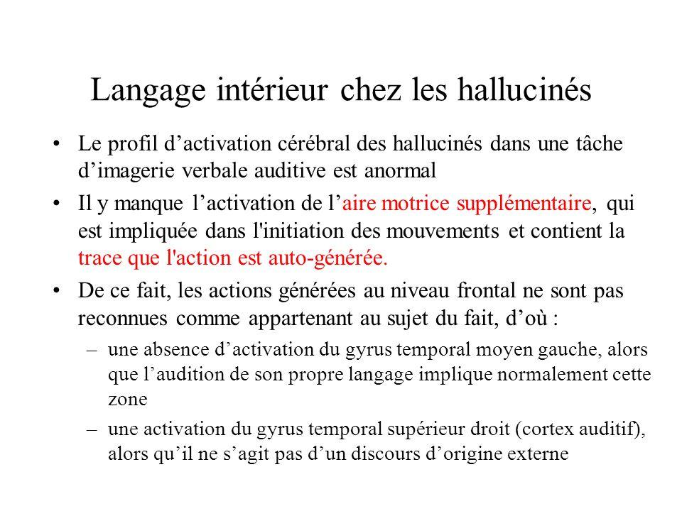 Langage intérieur chez les hallucinés Le profil dactivation cérébral des hallucinés dans une tâche dimagerie verbale auditive est anormal Il y manque