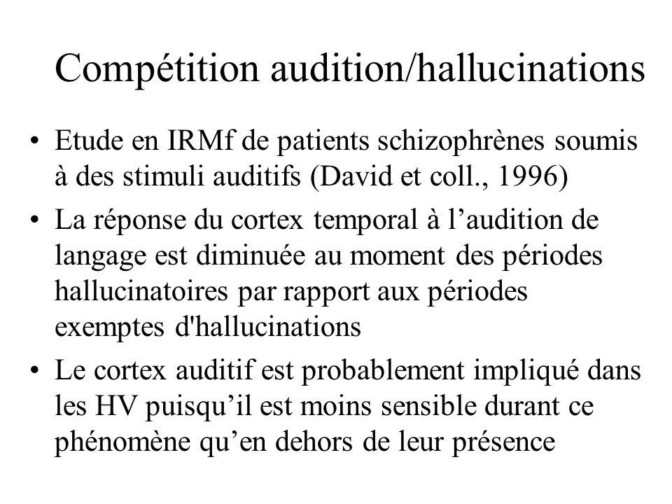 Compétition audition/hallucinations Etude en IRMf de patients schizophrènes soumis à des stimuli auditifs (David et coll., 1996) La réponse du cortex temporal à laudition de langage est diminuée au moment des périodes hallucinatoires par rapport aux périodes exemptes d hallucinations Le cortex auditif est probablement impliqué dans les HV puisquil est moins sensible durant ce phénomène quen dehors de leur présence