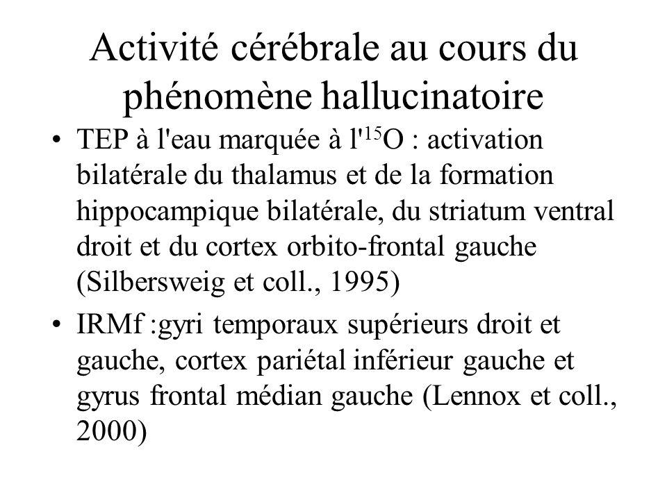 Activité cérébrale au cours du phénomène hallucinatoire TEP à l'eau marquée à l' 15 O : activation bilatérale du thalamus et de la formation hippocamp