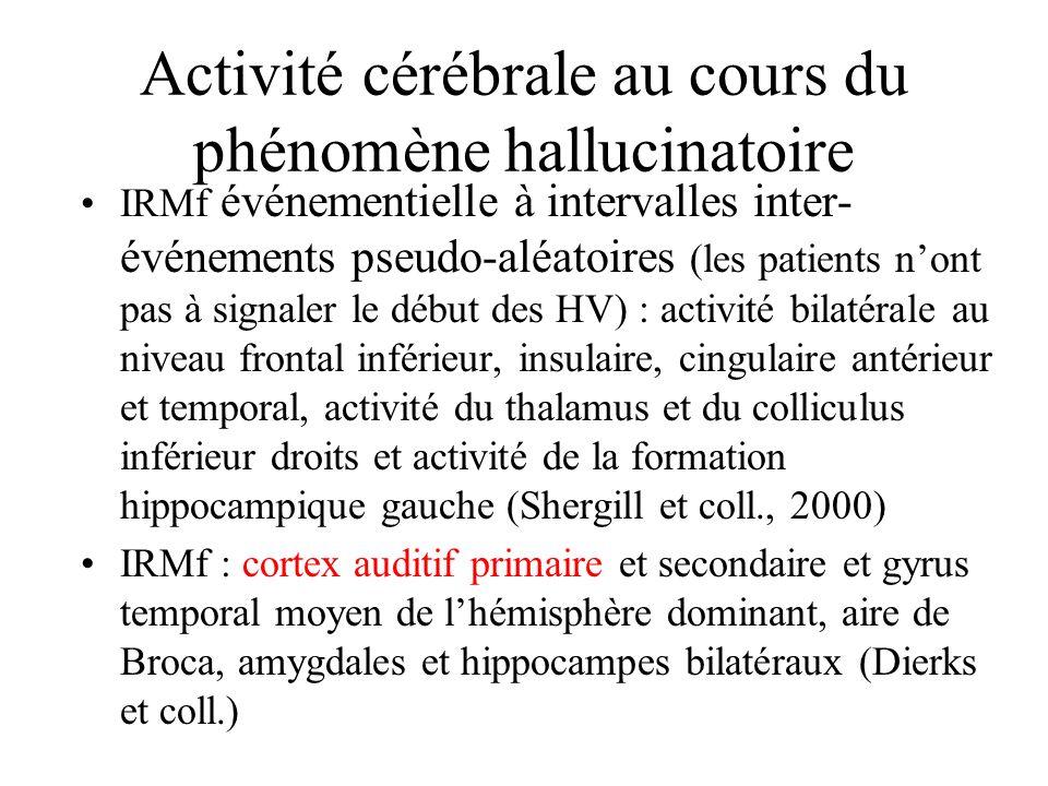 Activité cérébrale au cours du phénomène hallucinatoire IRMf événementielle à intervalles inter- événements pseudo-aléatoires (les patients nont pas à signaler le début des HV) : activité bilatérale au niveau frontal inférieur, insulaire, cingulaire antérieur et temporal, activité du thalamus et du colliculus inférieur droits et activité de la formation hippocampique gauche (Shergill et coll., 2000) IRMf : cortex auditif primaire et secondaire et gyrus temporal moyen de lhémisphère dominant, aire de Broca, amygdales et hippocampes bilatéraux (Dierks et coll.)