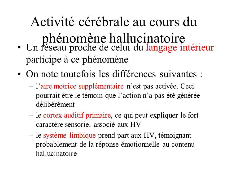 Activité cérébrale au cours du phénomène hallucinatoire Un réseau proche de celui du langage intérieur participe à ce phénomène On note toutefois les différences suivantes : –laire motrice supplémentaire nest pas activée.