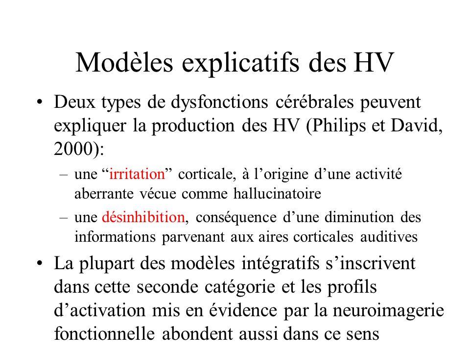 Modèles explicatifs des HV Deux types de dysfonctions cérébrales peuvent expliquer la production des HV (Philips et David, 2000): –une irritation corticale, à lorigine dune activité aberrante vécue comme hallucinatoire –une désinhibition, conséquence dune diminution des informations parvenant aux aires corticales auditives La plupart des modèles intégratifs sinscrivent dans cette seconde catégorie et les profils dactivation mis en évidence par la neuroimagerie fonctionnelle abondent aussi dans ce sens