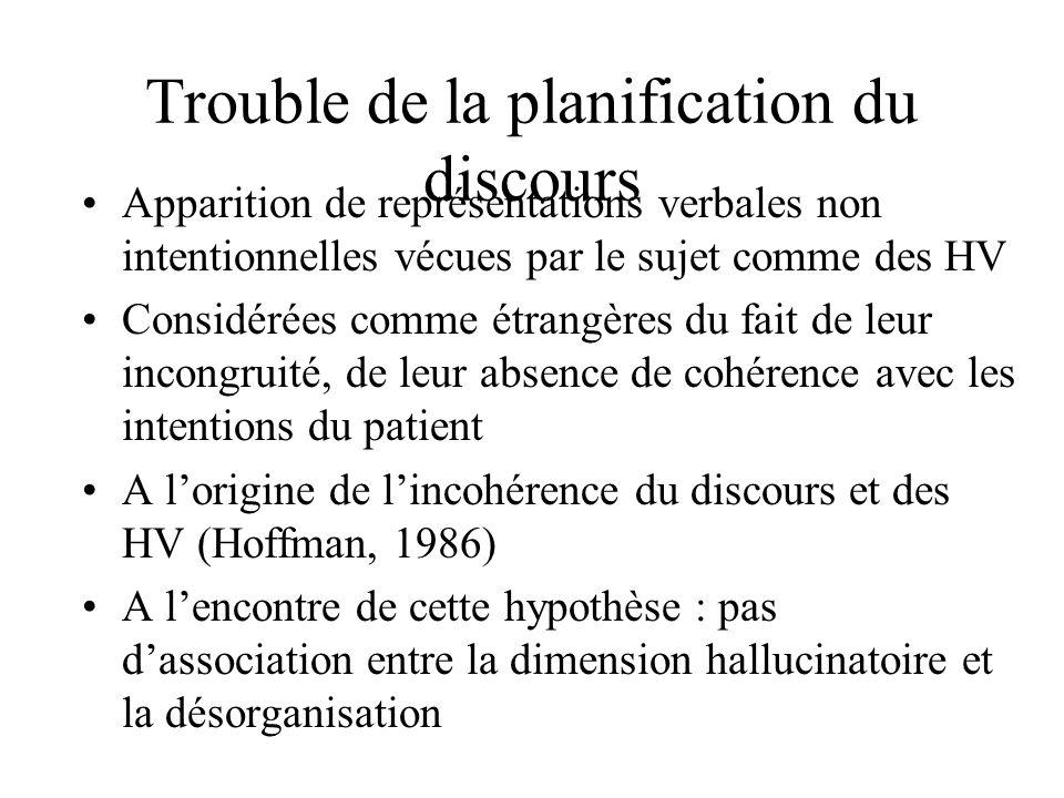 Trouble de la planification du discours Apparition de représentations verbales non intentionnelles vécues par le sujet comme des HV Considérées comme