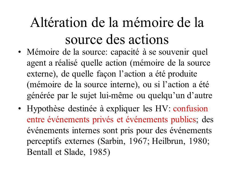 Altération de la mémoire de la source des actions Mémoire de la source: capacité à se souvenir quel agent a réalisé quelle action (mémoire de la source externe), de quelle façon laction a été produite (mémoire de la source interne), ou si laction a été générée par le sujet lui-même ou quelquun dautre Hypothèse destinée à expliquer les HV: confusion entre événements privés et événements publics; des événements internes sont pris pour des événements perceptifs externes (Sarbin, 1967; Heilbrun, 1980; Bentall et Slade, 1985)