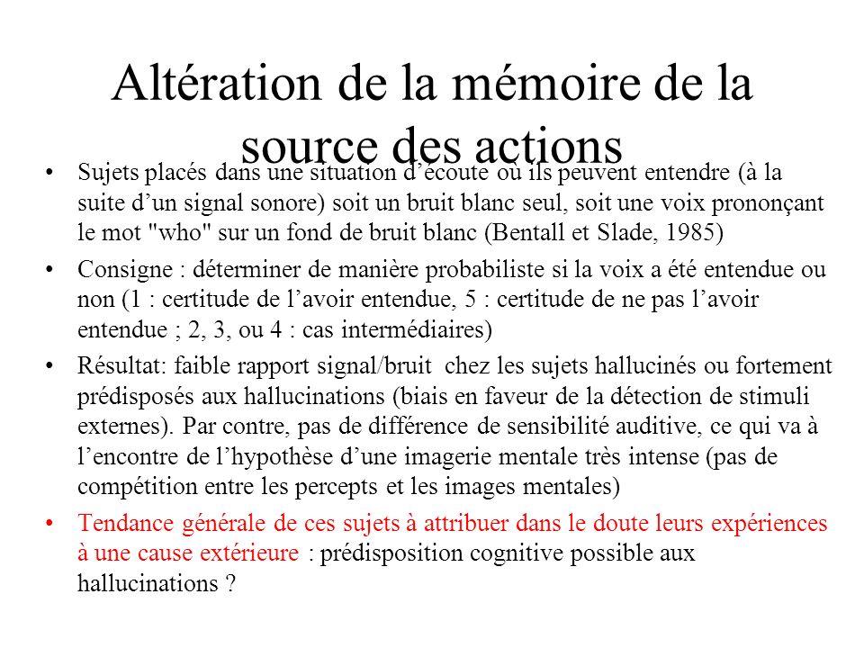 Altération de la mémoire de la source des actions Sujets placés dans une situation découte où ils peuvent entendre (à la suite dun signal sonore) soit