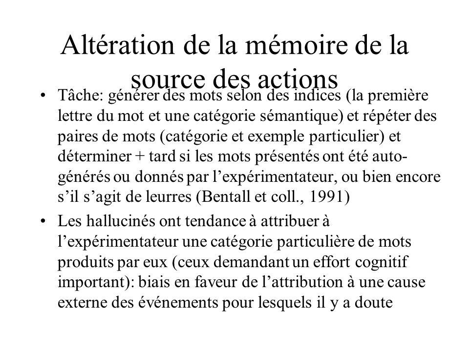 Altération de la mémoire de la source des actions Tâche: générer des mots selon des indices (la première lettre du mot et une catégorie sémantique) et