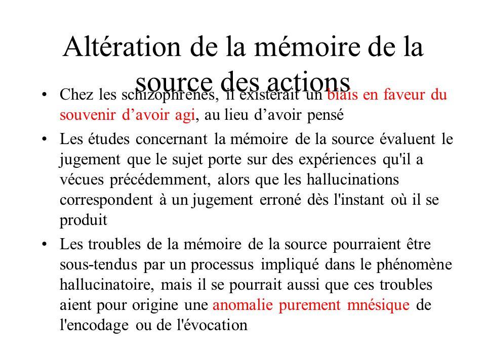 Altération de la mémoire de la source des actions Chez les schizophrènes, il existerait un biais en faveur du souvenir davoir agi, au lieu davoir pens