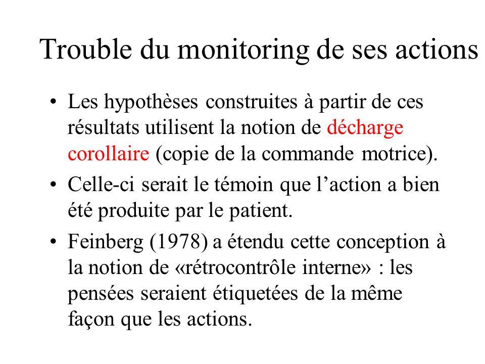 Trouble du monitoring de ses actions Les hypothèses construites à partir de ces résultats utilisent la notion de décharge corollaire (copie de la commande motrice).