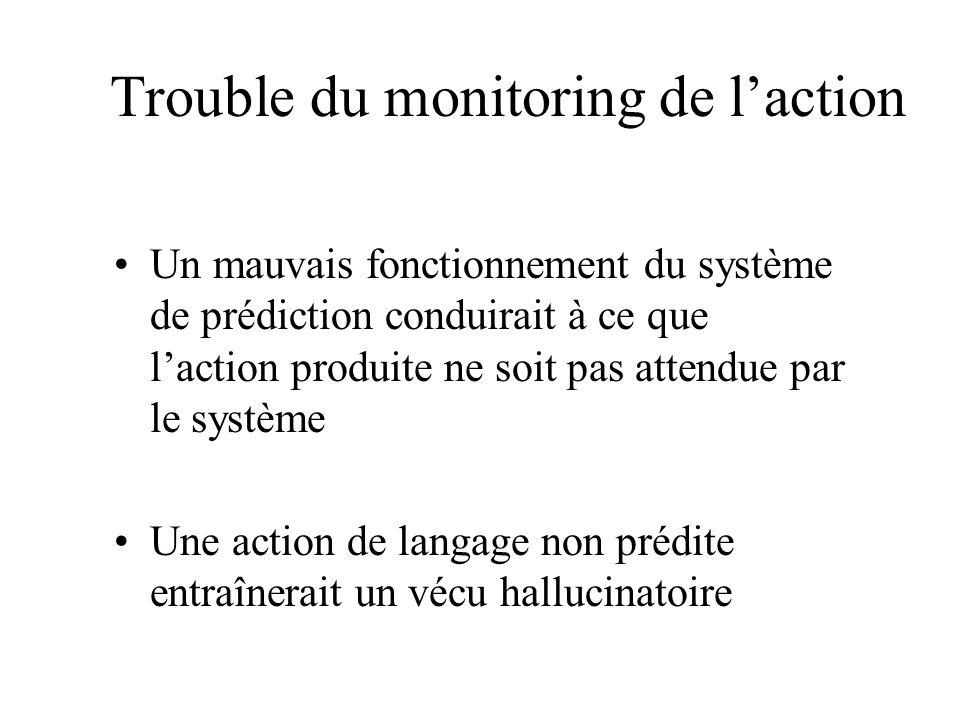 Trouble du monitoring de laction Un mauvais fonctionnement du système de prédiction conduirait à ce que laction produite ne soit pas attendue par le s