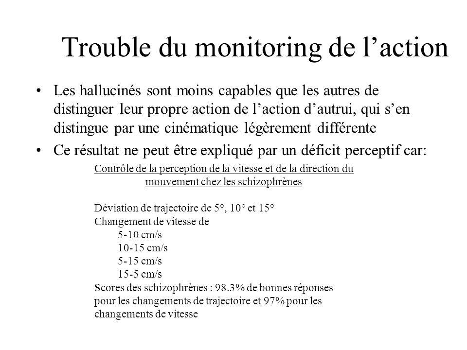 Trouble du monitoring de laction Les hallucinés sont moins capables que les autres de distinguer leur propre action de laction dautrui, qui sen distin