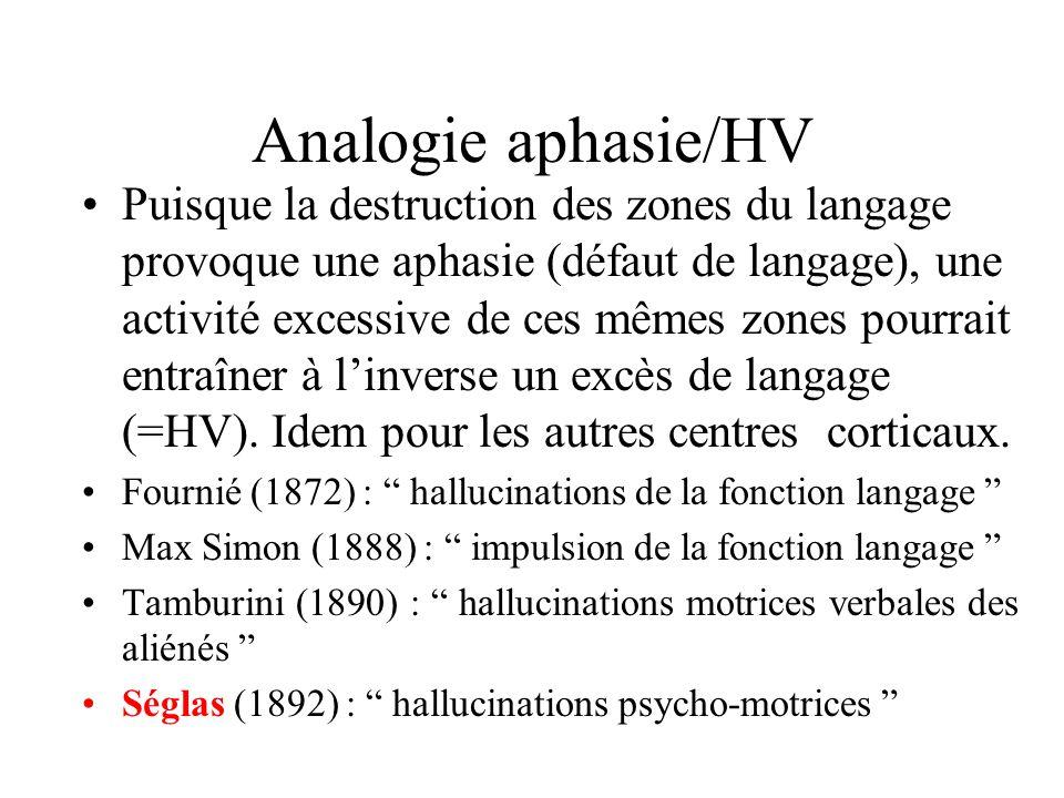 Analogie aphasie/HV Puisque la destruction des zones du langage provoque une aphasie (défaut de langage), une activité excessive de ces mêmes zones pourrait entraîner à linverse un excès de langage (=HV).