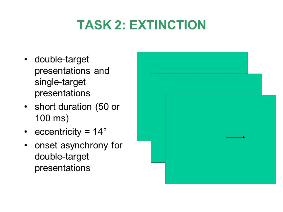 TASK 2: EXTINCTION double-target presentations and single-target presentations short duration (50 or 100 ms) eccentricity = 14° onset asynchrony for d