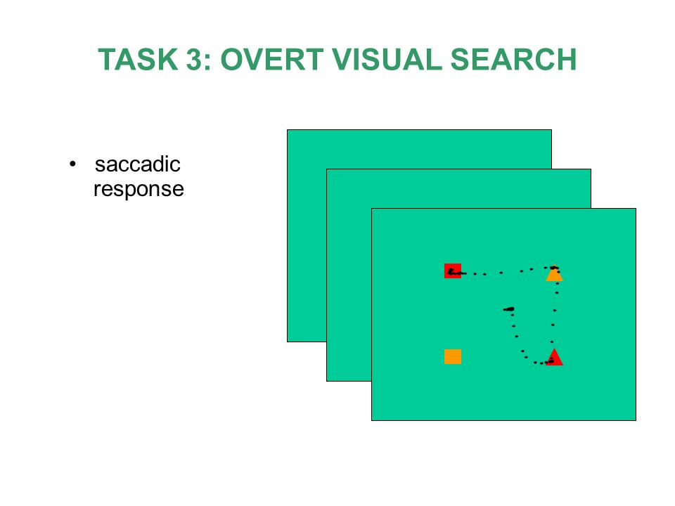 TASK 3: OVERT VISUAL SEARCH saccadic response