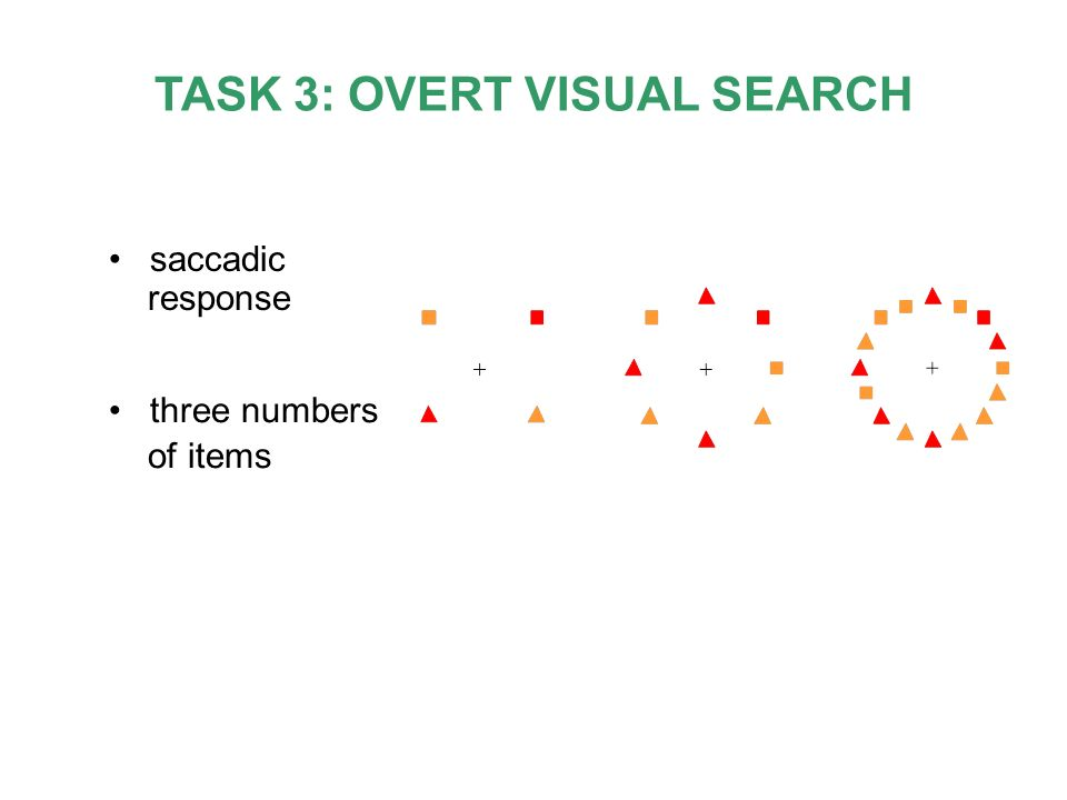 TASK 3: OVERT VISUAL SEARCH saccadic response three numbers of items