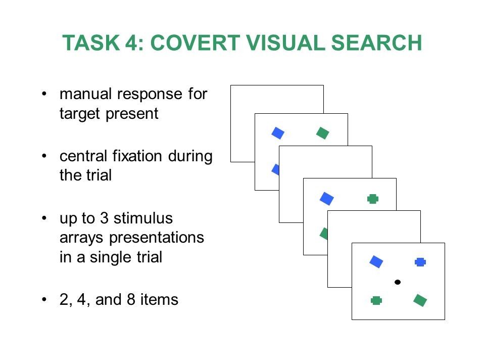 TASK 4: COVERT VISUAL SEARCH manual response for target present central fixation during the trial up to 3 stimulus arrays presentations in a single tr