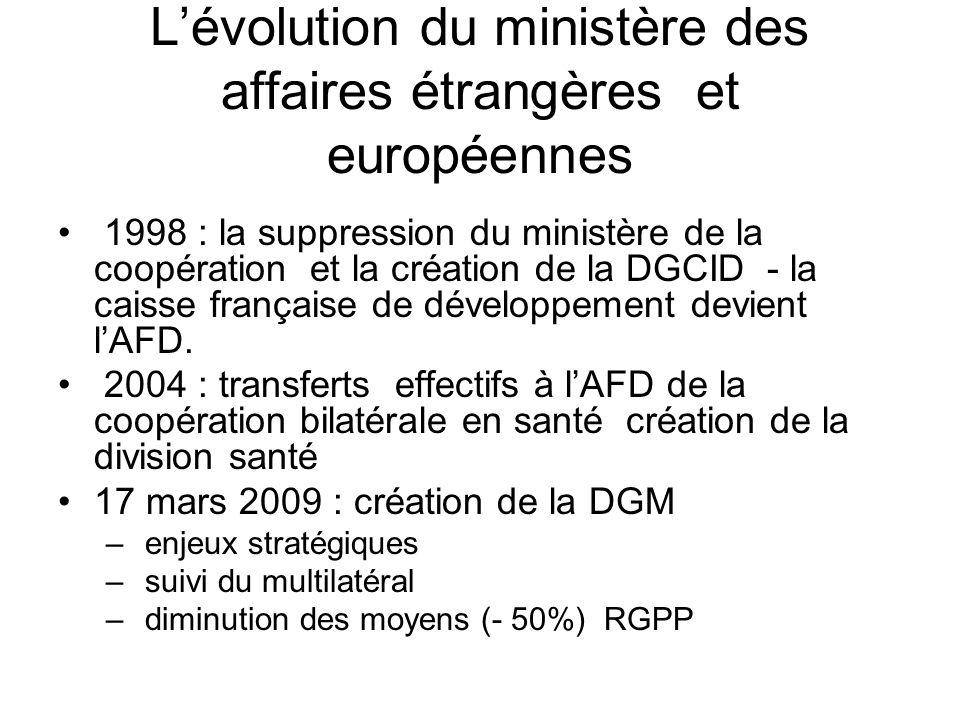 Lévolution du ministère des affaires étrangères et européennes 1998 : la suppression du ministère de la coopération et la création de la DGCID - la ca